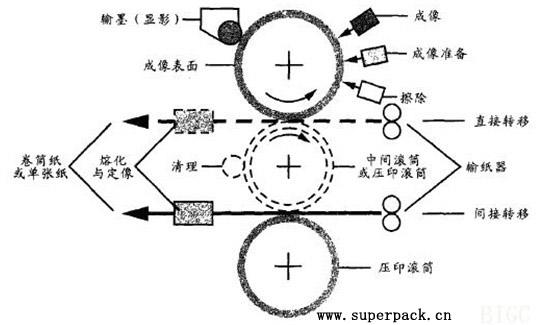 电路 电路图 电子 原理图 539_325